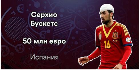 Серхио Бускетс. 14 самых дорогих футболистов Евро-2016