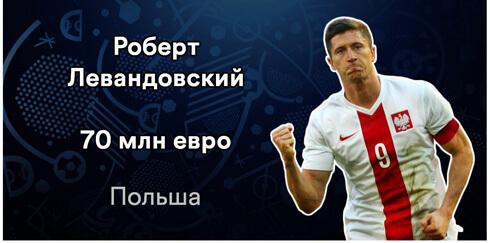 Роберт Левандовский. 14 самых дорогих футболистов Евро-2016