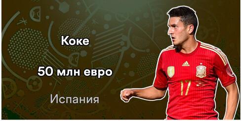 Коке. 14 самых дорогих футболистов Евро-2016