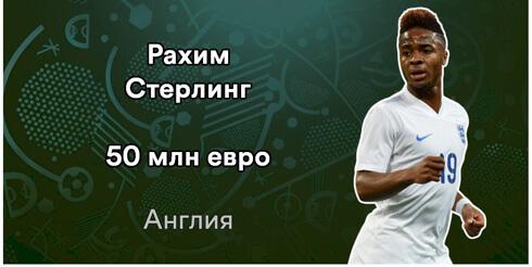 Рахим Стерлинг. 14 самых дорогих футболистов Евро-2016