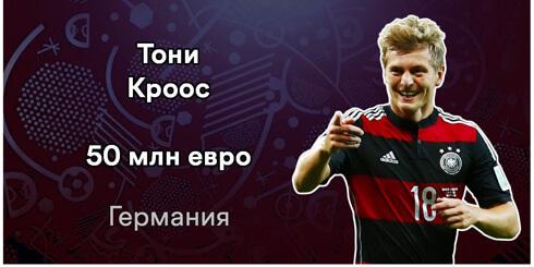 Тони Кроос. 14 самых дорогих футболистов Евро-2016