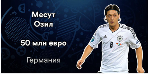 Месут Озил. 14 самых дорогих футболистов Евро-2016