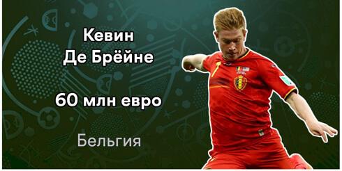 Кевин де Брёйне. 14 самых дорогих футболистов Евро-2016